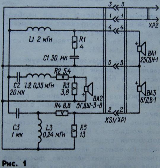 Все конденсаторы фильтра